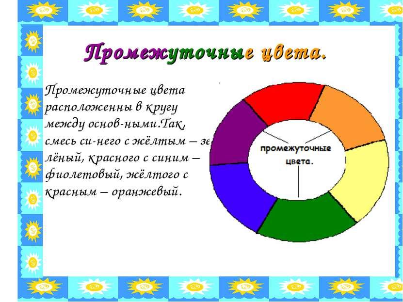 Промежуточные цвета. Промежуточные цвета расположенны в кругу между основ-ным...