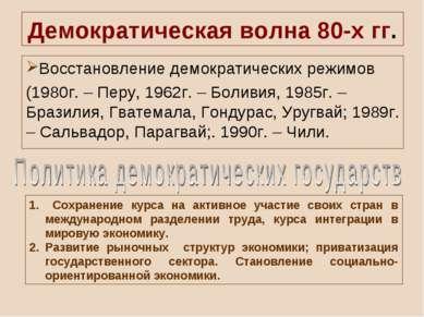 Демократическая волна 80-х гг. Восстановление демократических режимов (1980г....