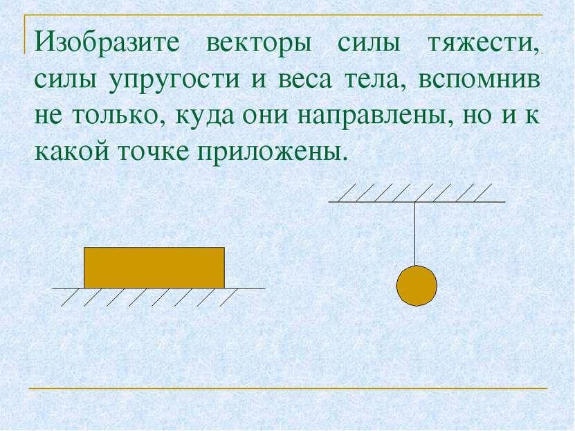 Изобразите векторы силы тяжести, силы упругости и веса тела, вспомнив не толь...
