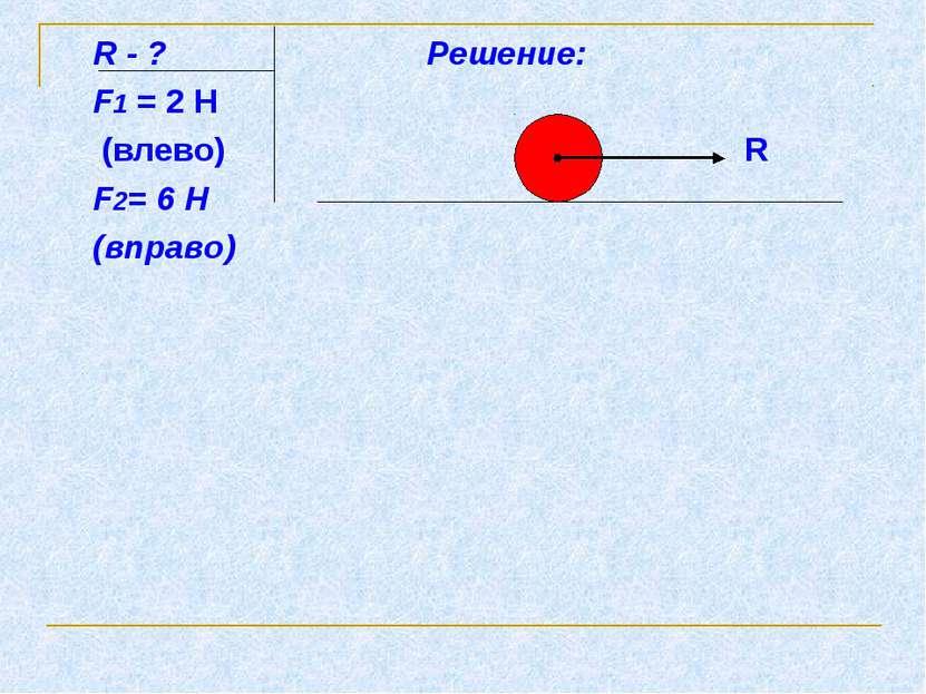 R - ? Решение: F1 = 2 Н (влево) R F2= 6 Н (вправо)