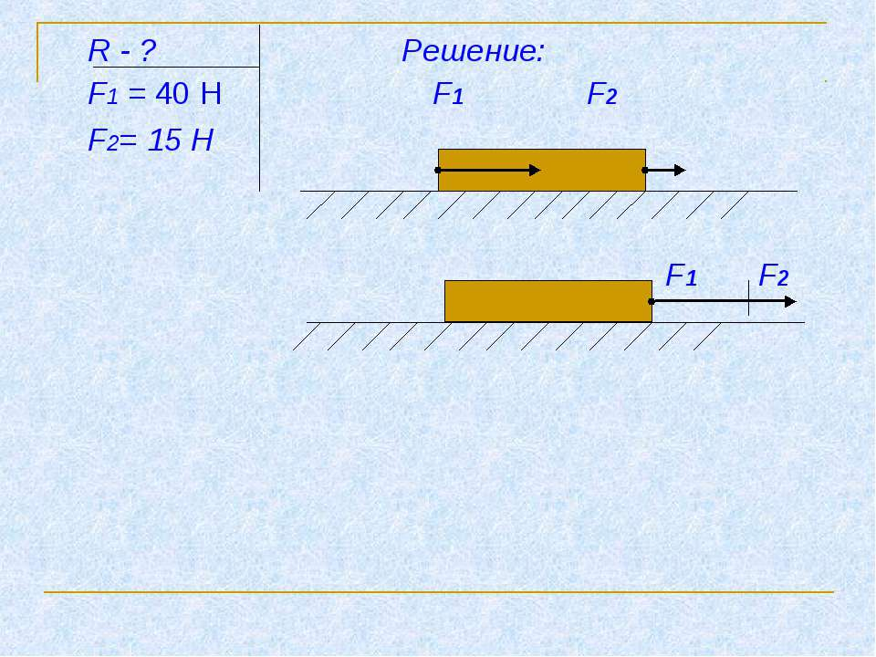 R - ? Решение: F1 = 40 Н F1 F2 F2= 15 Н F1 F2
