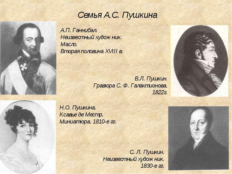 Семья А.С. Пушкина А.П. Ганнибал. Неизвестный художник. Масло. Вторая половин...