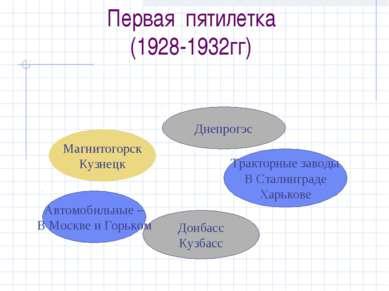 Первая пятилетка (1928-1932гг) Магнитогорск Кузнецк Донбасс Кузбасс Тракторны...