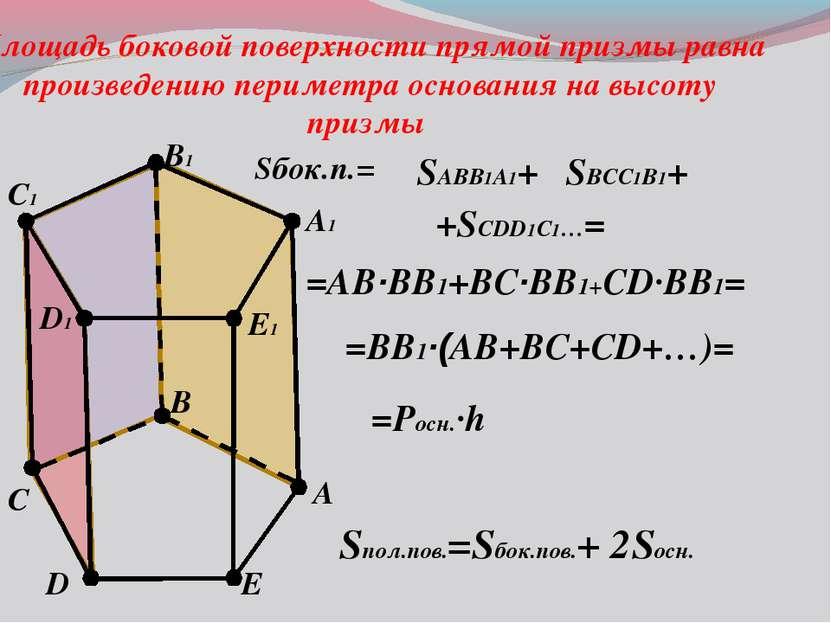 Площадь боковой поверхности прямой призмы равна произведению периметра основа...