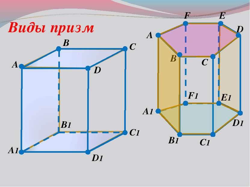 A B C1 D A1 B1 D1 C Виды призм E A1 B B1 C C1 A E1 D D1 F F1