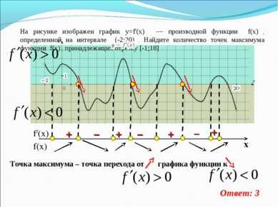На рисунке изображен график y=f'(x) — производной функции f(x) , определенно...
