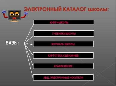 БАЗЫ: УЧЕБНИКИ ШКОЛЫ ЖУРНАЛЫ ШКОЛЫ КАРТОТЕКА СЦЕНАРИЕВ КРАЕВЕДЕНИЕ АВД, ЭЛЕКТ...