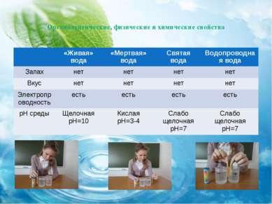 Органолептические, физические и химические свойства «Живая» вода «Мертвая» во...