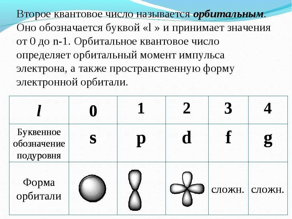 Которые олимпиада задание математика 10 класс пересекает прямую некоторой