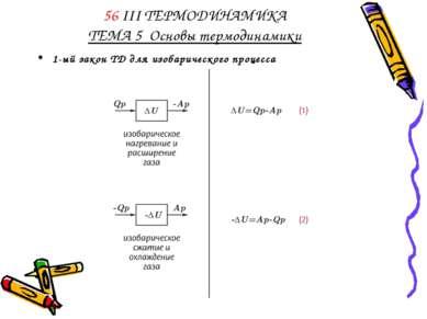 56 III ТЕРМОДИНАМИКА ТЕМА 5 Основы термодинамики 1-ый закон ТД для изобаричес...