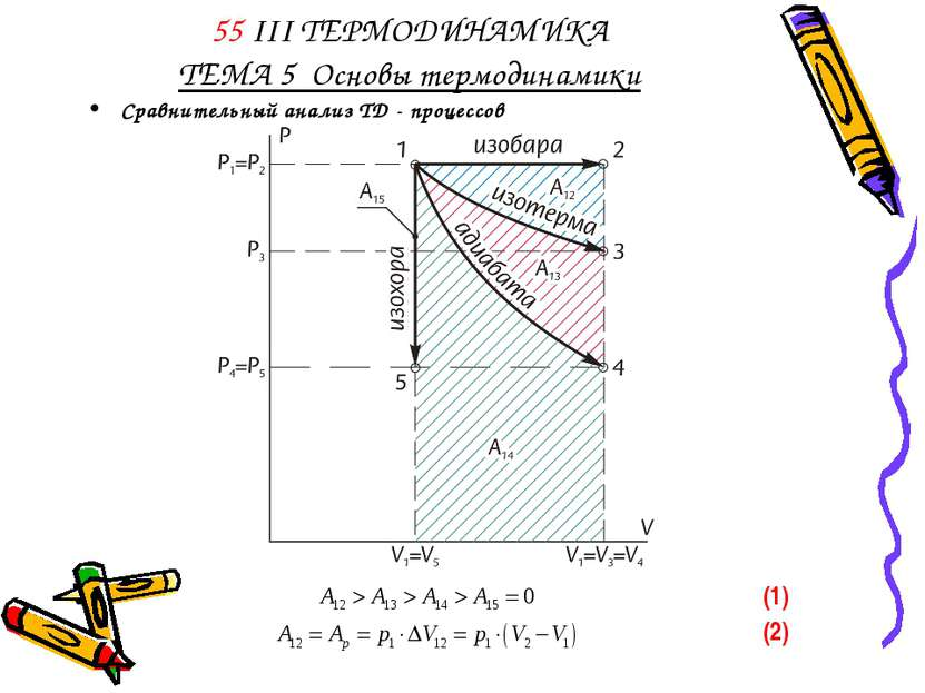 55 III ТЕРМОДИНАМИКА ТЕМА 5 Основы термодинамики Сравнительный анализ ТД - пр...