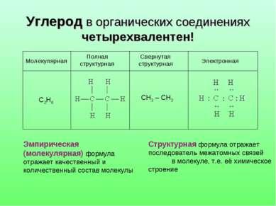 Углерод в органических соединениях четырехвалентен! Эмпирическая (молекулярна...