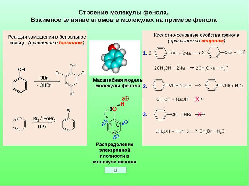 Строение молекулы фенола. Взаимное влияние атомов в молекулах на примере фено...