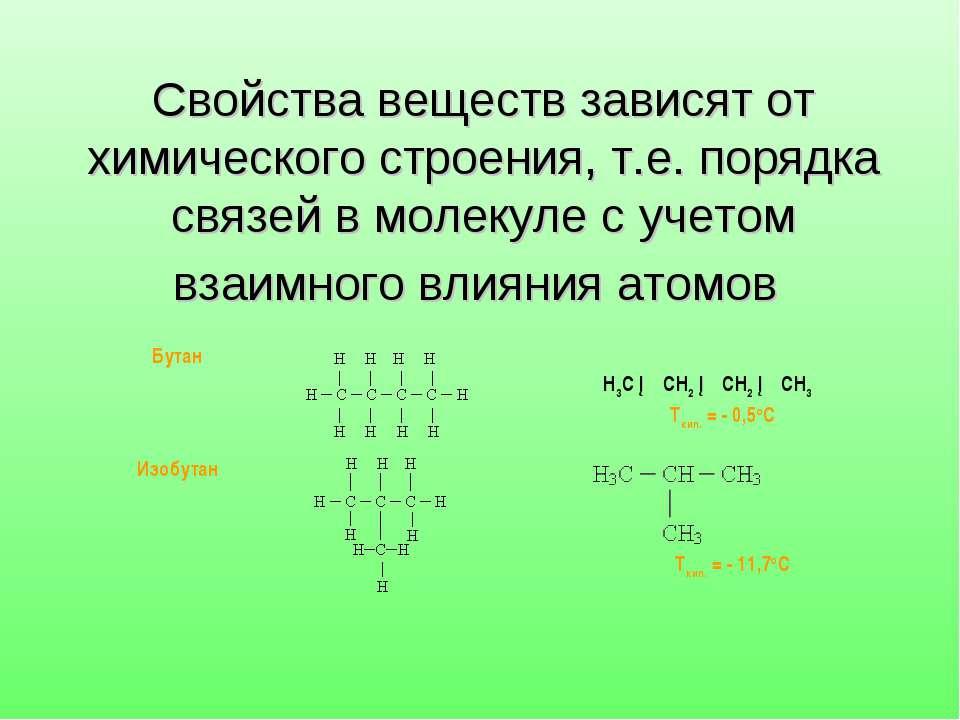Свойства веществ зависят от химического строения, т.е. порядка связей в молек...