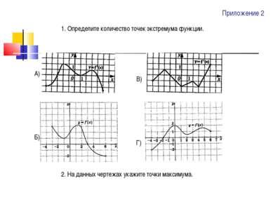 Приложение 2 1. Определите количество точек экстремума функции. 2. На данных ...