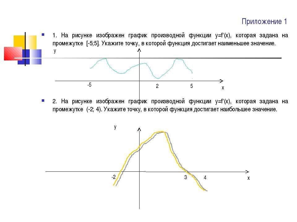 Приложение 1 1. На рисунке изображен график производной функции у=f'(x), кото...