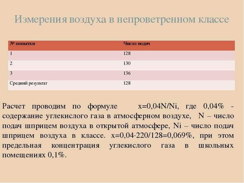 Измерения воздуха в непроветренном классе Расчет проводим по формуле x=0,04N/...