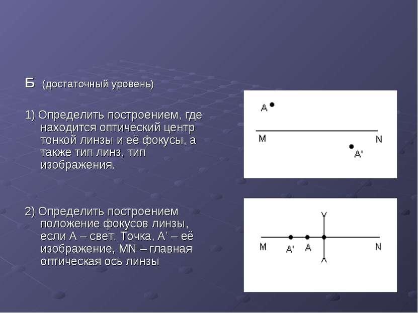 Б (достаточный уровень) 1) Определить построением, где находится оптический ц...