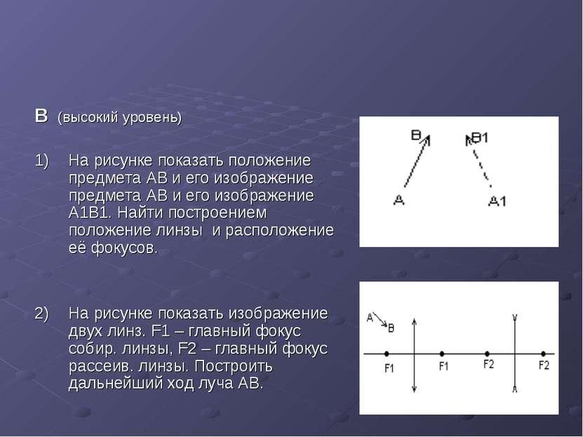 В (высокий уровень) На рисунке показать положение предмета AB и его изображен...