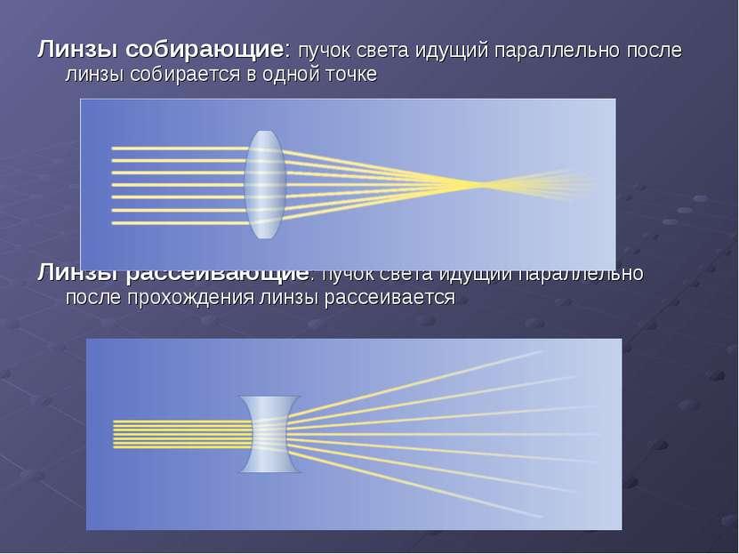 Линзы собирающие: пучок света идущий параллельно после линзы собирается в одн...