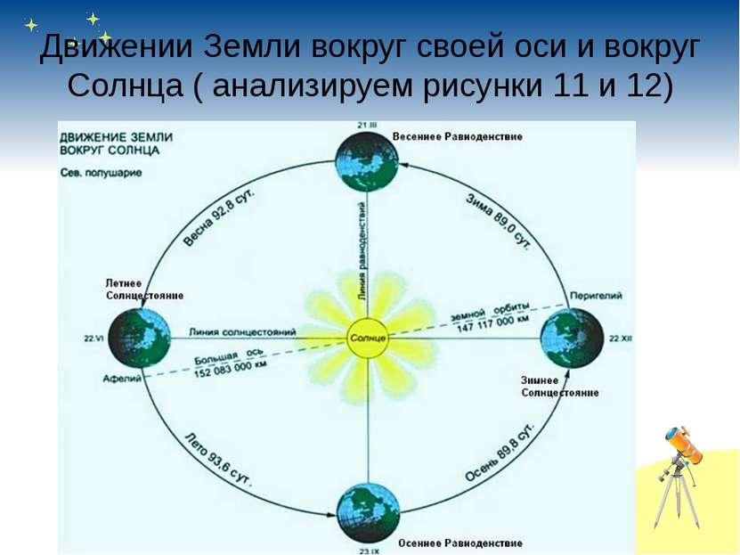 Движении Земли вокруг своей оси и вокруг Солнца (анализируем рисунки 11 и 12)