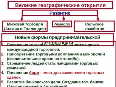 Великие географические открытия Ремесло Сельское хозяйство Новые формы предпр...