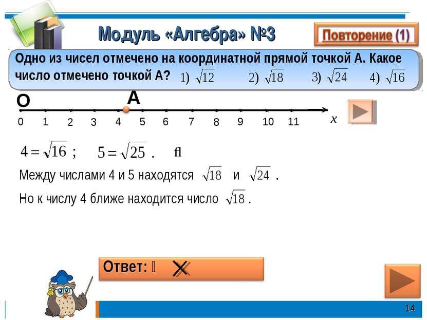 Модуль «Алгебра» №3 * Одно из чисел отмечено на координатной прямой точкой А....