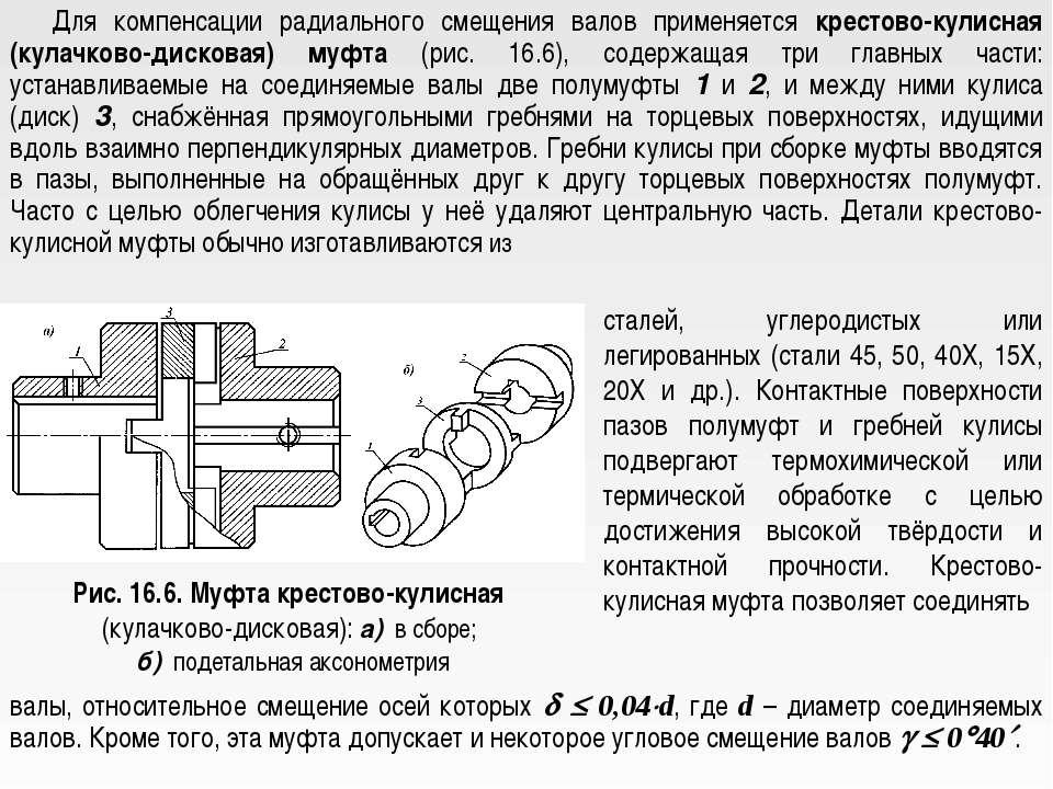 Для компенсации радиального смещения валов применяется крестово-кулисная (кул...