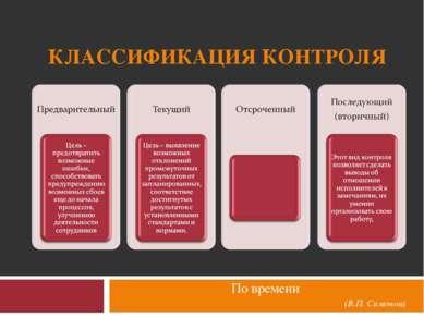 КЛАССИФИКАЦИЯ КОНТРОЛЯ По времени (В.П. Симонов)