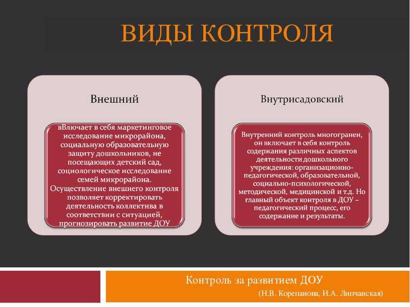 Контроль за развитием ДОУ (Н.В. Корепанова, И.А. Липчанская) ВИДЫ КОНТРОЛЯ
