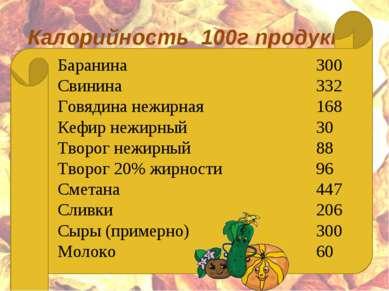 Калорийность 100г продукта   Баранина 300 Свинина 332 Говядина нежирная 168...