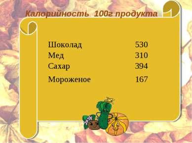 Калорийность 100г продукта Шоколад 530 Мед 310 Сахар 394 Мороженое 167