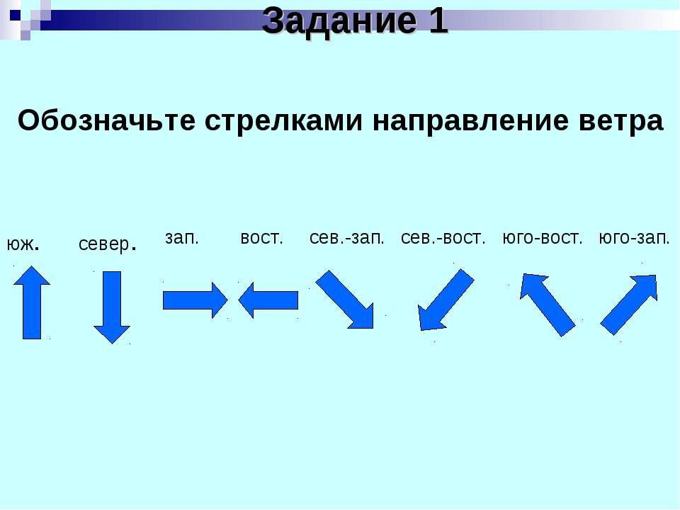 Обозначьте стрелками направление ветра Задание 1