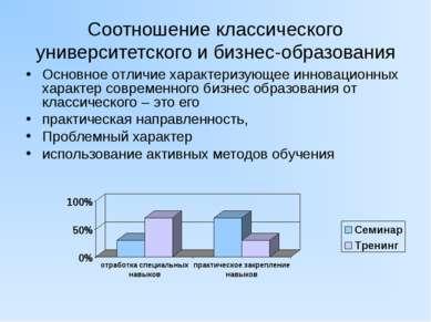 Соотношение классического университетского и бизнес-образования Основное отли...