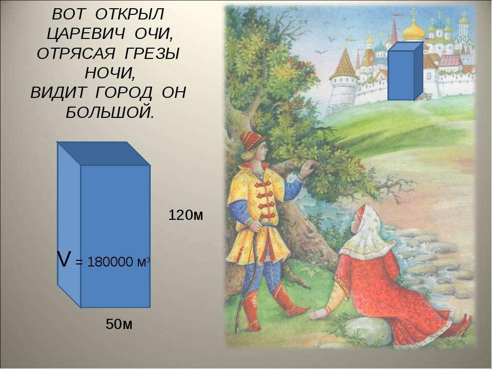 ВОТ ОТКРЫЛ ЦАРЕВИЧ ОЧИ, ОТРЯСАЯ ГРЕЗЫ НОЧИ, ВИДИТ ГОРОД ОН БОЛЬШОЙ. 120м 50м ...