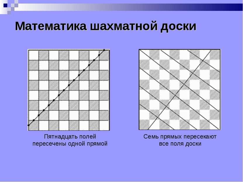 Математика шахматной доски Пятнадцать полей пересечены одной прямой Семь прям...