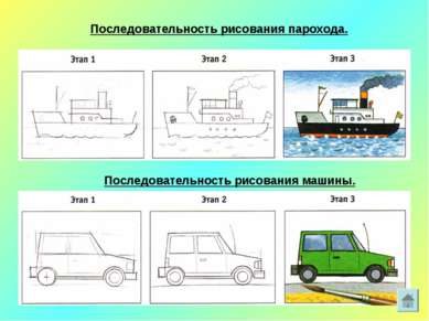 Последовательность рисования парохода. Последовательность рисования машины.