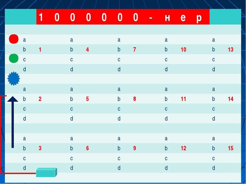 1 0 0 0 0 0 0 - н е р a a a a a b 1 b 4 b 7 b 10 b 13 c c c c c d d d d d a a...