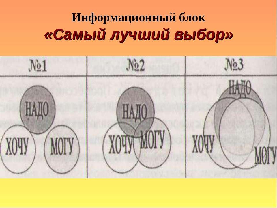 Информационный блок «Самый лучший выбор»