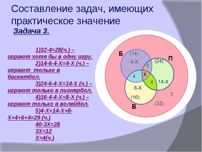 Составление задач, имеющих практическое значение Задача 3. 1)32-4=28(ч.) – иг...