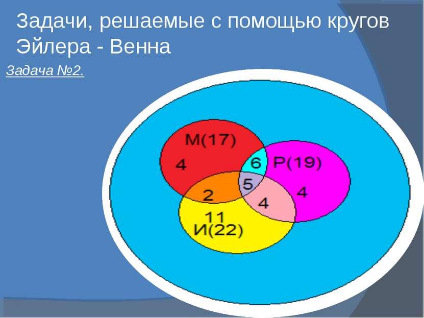 Задачи, решаемые с помощью кругов Эйлера - Венна Задача №2.