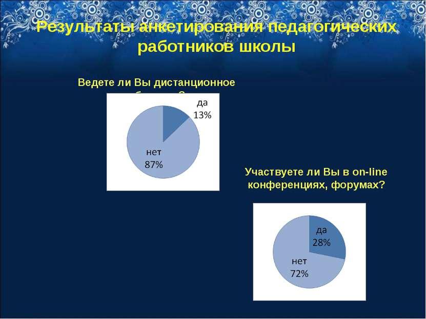 Результаты анкетирования педагогических работников школы Участвуете ли Вы в o...