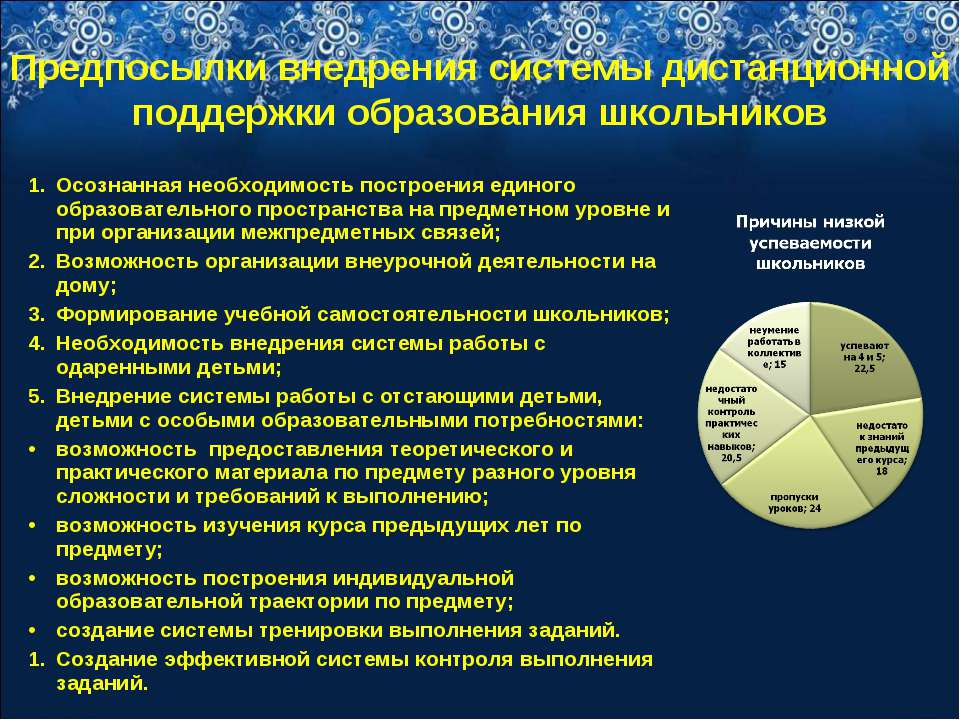 Предпосылки внедрения системы дистанционной поддержки образования школьников ...