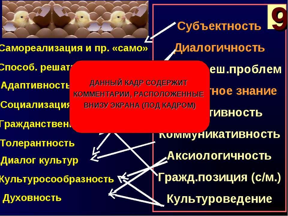 Субъектность Диалогичность Комп.в реш.проблем Личностное знание Когнитивность...