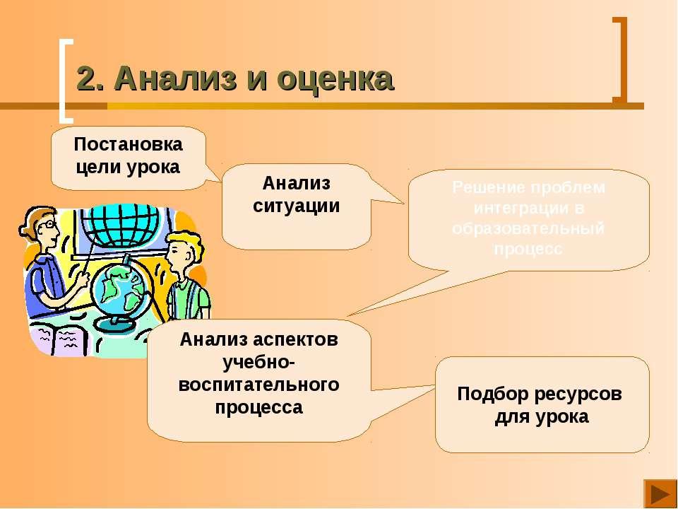 2. Анализ и оценка Постановка цели урока Анализ ситуации Решение проблем инте...