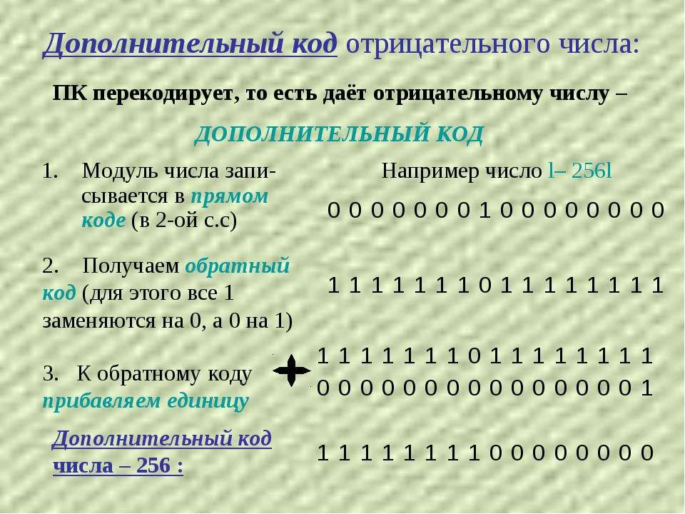 Дополнительный код отрицательного числа: 1. Модуль числа запи-сывается в прям...