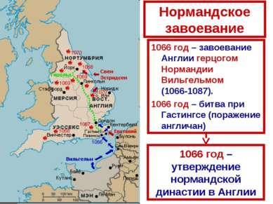 Нормандское завоевание 1066 год – завоевание Англии герцогом Нормандии Вильге...