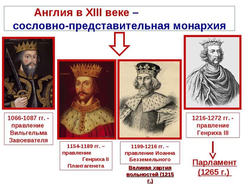Англия в XIII веке – сословно-представительная монархия 1066-1087 гг. - правл...