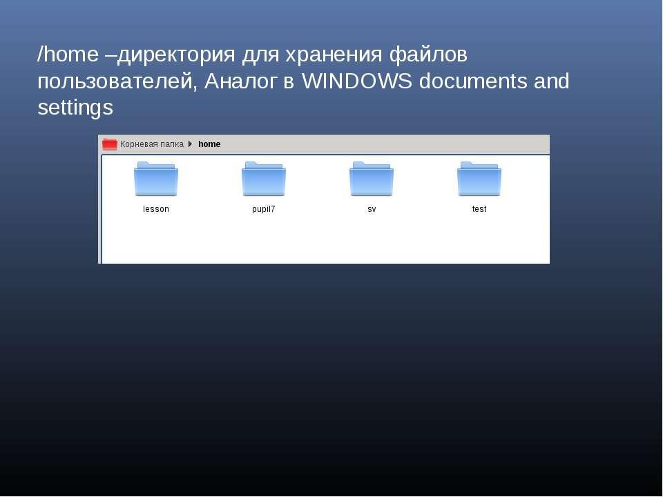 /home –директория для хранения файлов пользователей, Аналог в WINDOWS documen...