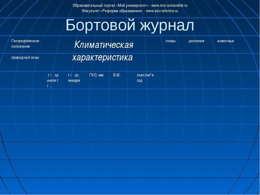 Бортовой журнал Образовательный портал «Мой университет» - www.moi-universite...